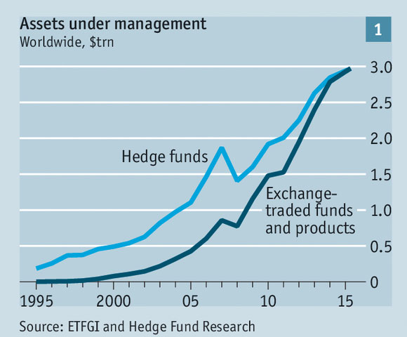 secure-wealth-management-croissance-management-portfolios-etf-geneva-swiss