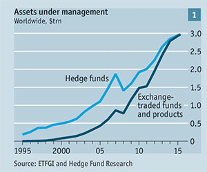 etfs-v-hedge-Denaris-Q4-2015-1